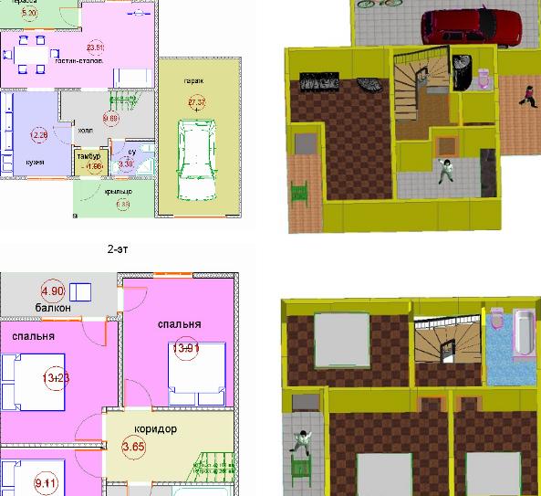 строительство каркасного дома, технология каркасного дома
