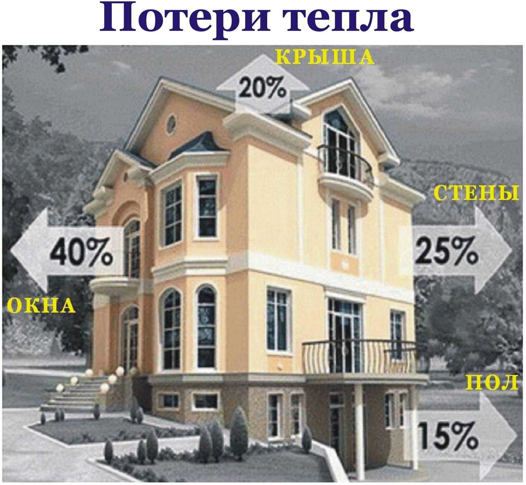 Дизайн балкона и лоджии, нормативная документация, дизайн балкона, дизайн лоджии, интерьер балкона, интерьер лоджии, балкон фото, дизайн кухни совмещенной балконом лоджией объединенная интерьер фото,