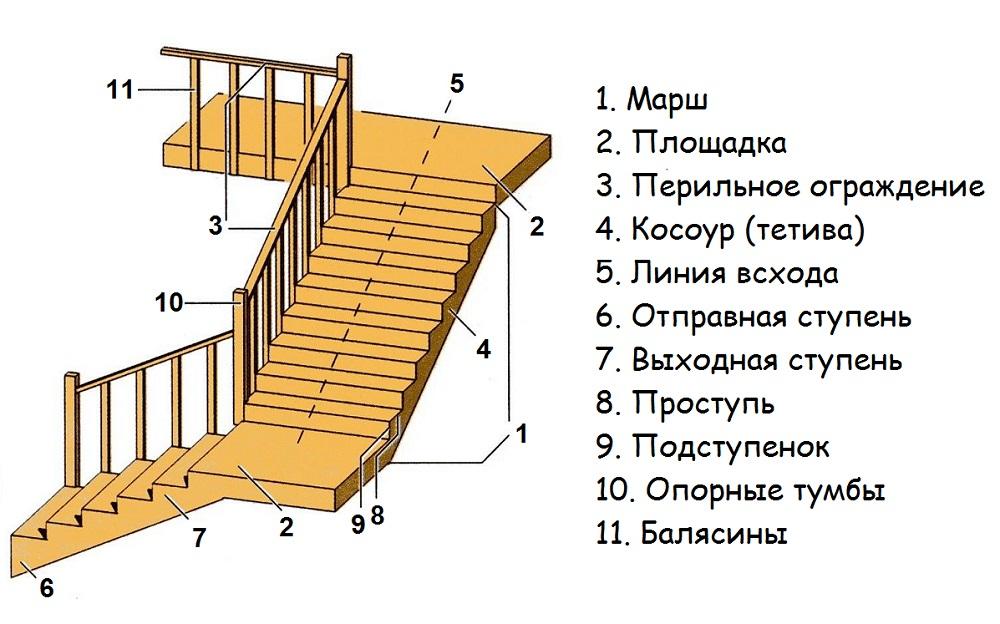 lestnici-8