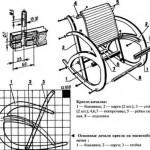 кресло, качалка, как сделать кресло - качалку, мебель для дачи, поделки для дачи