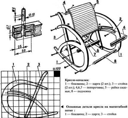 Кресло качалка из фанеры своими руками чертежи и ход работы