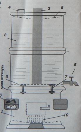 Печки для бани, бани, русские бани, парилка, как сделать печку
